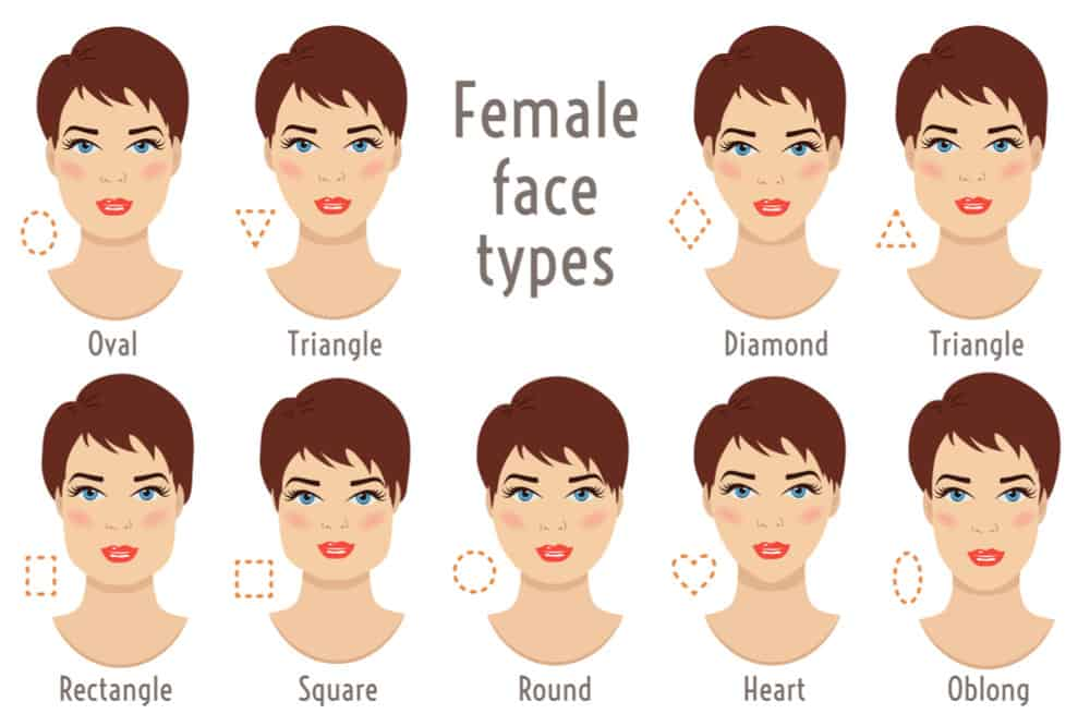 9 face shapes illustration
