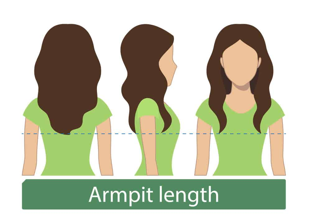 Women S Hair Lengths Explained Headcurve A Beauty Magazine