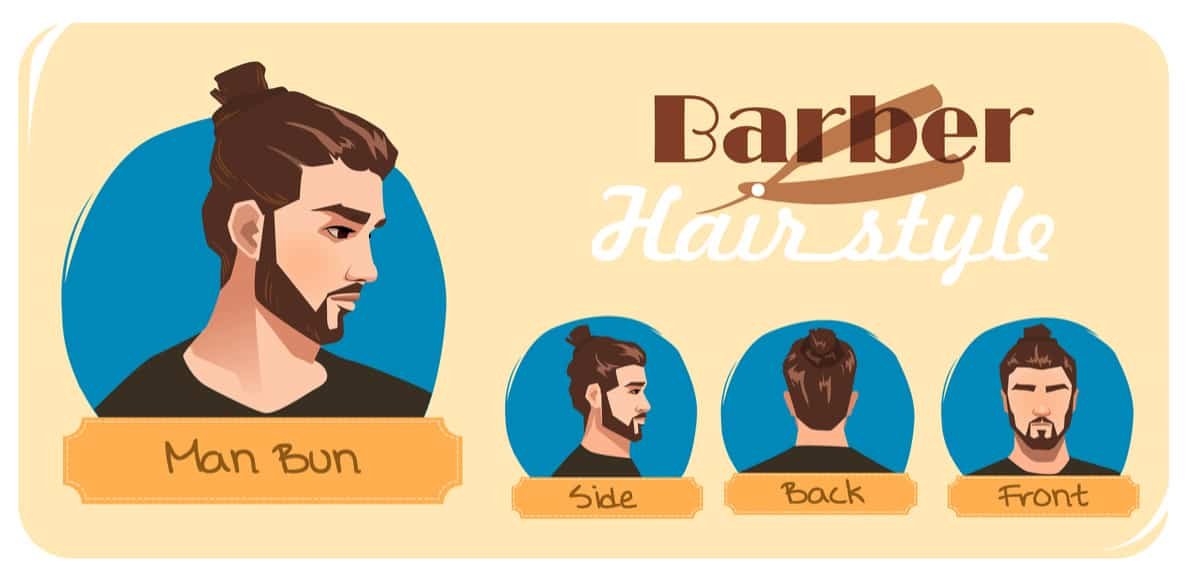 Man bun diagram showing front, side and back of man bun hairstyle