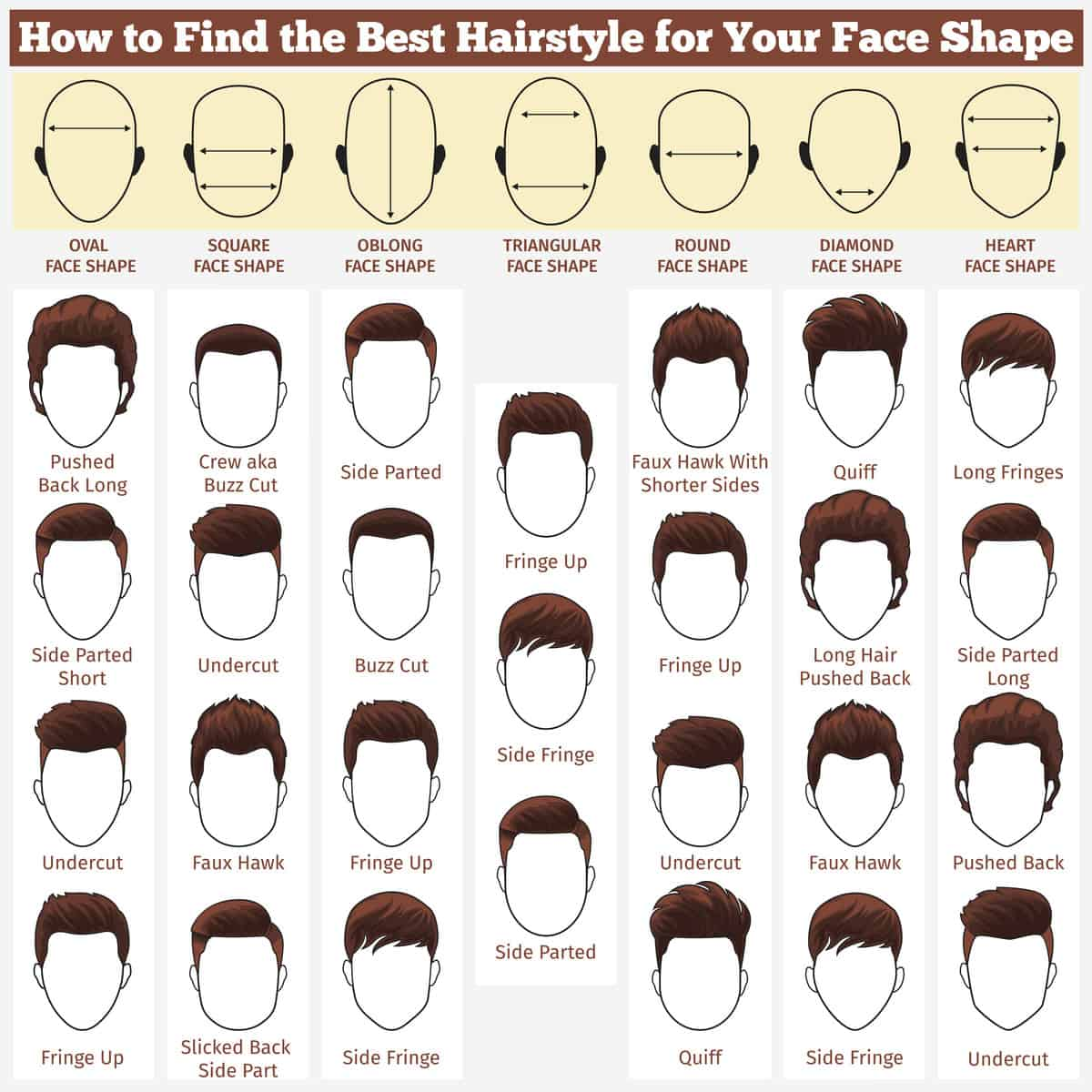 Chart of best men's hairstyles and cuts by face shape