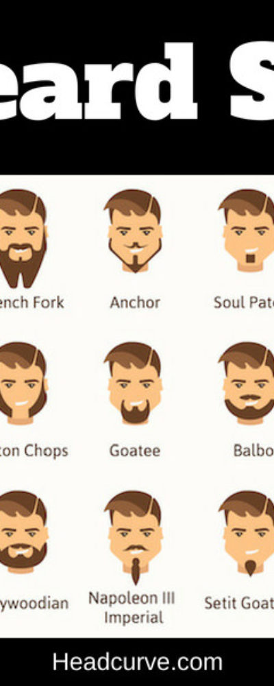 Beard styles chart showing 27 different beard options