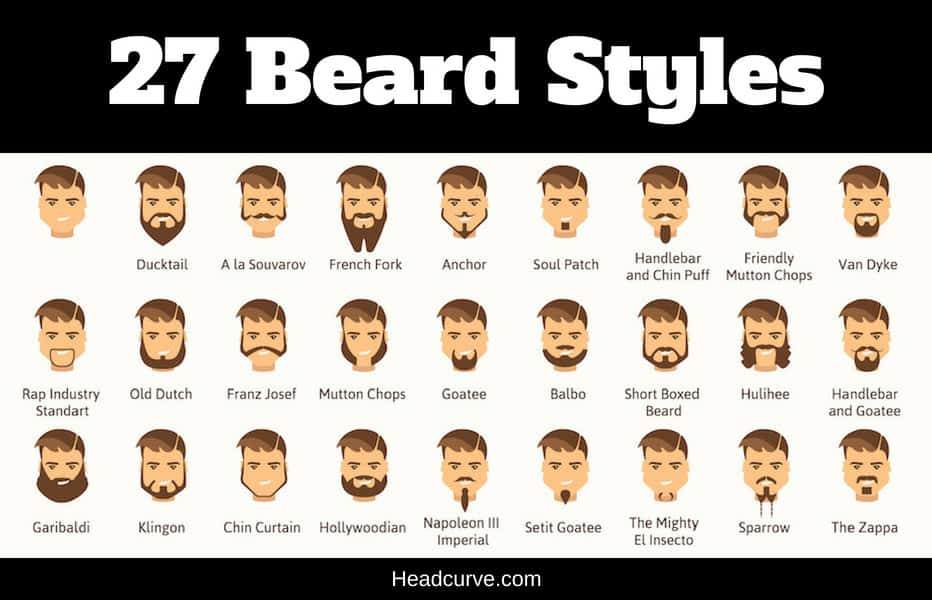 Beard Styles Chart Showing 27 Diffe Options