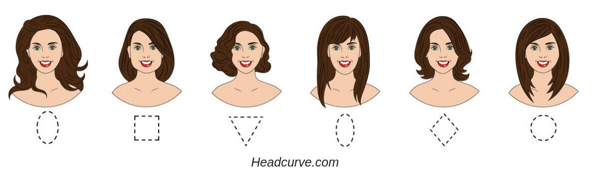 Women's face shapes diagram