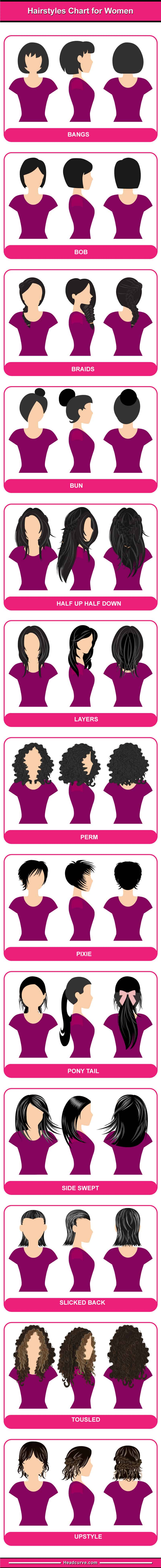 Women's hairstyles chart with diagrams