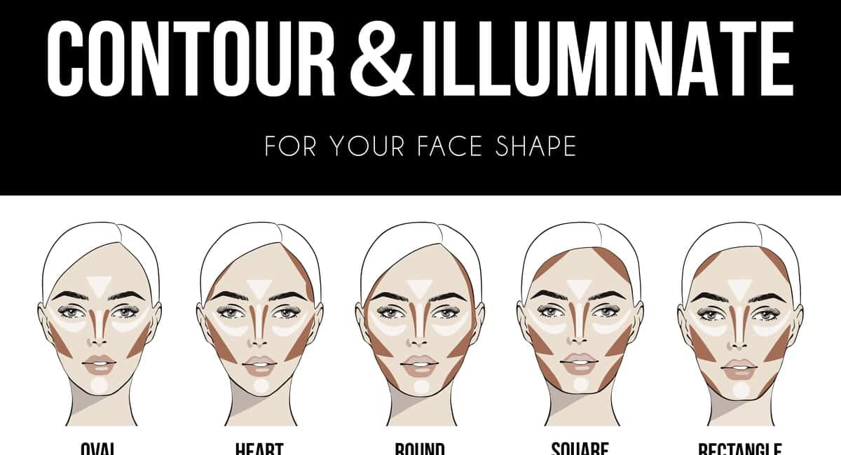 Contour and Illuminate guidelines for different face shapes.