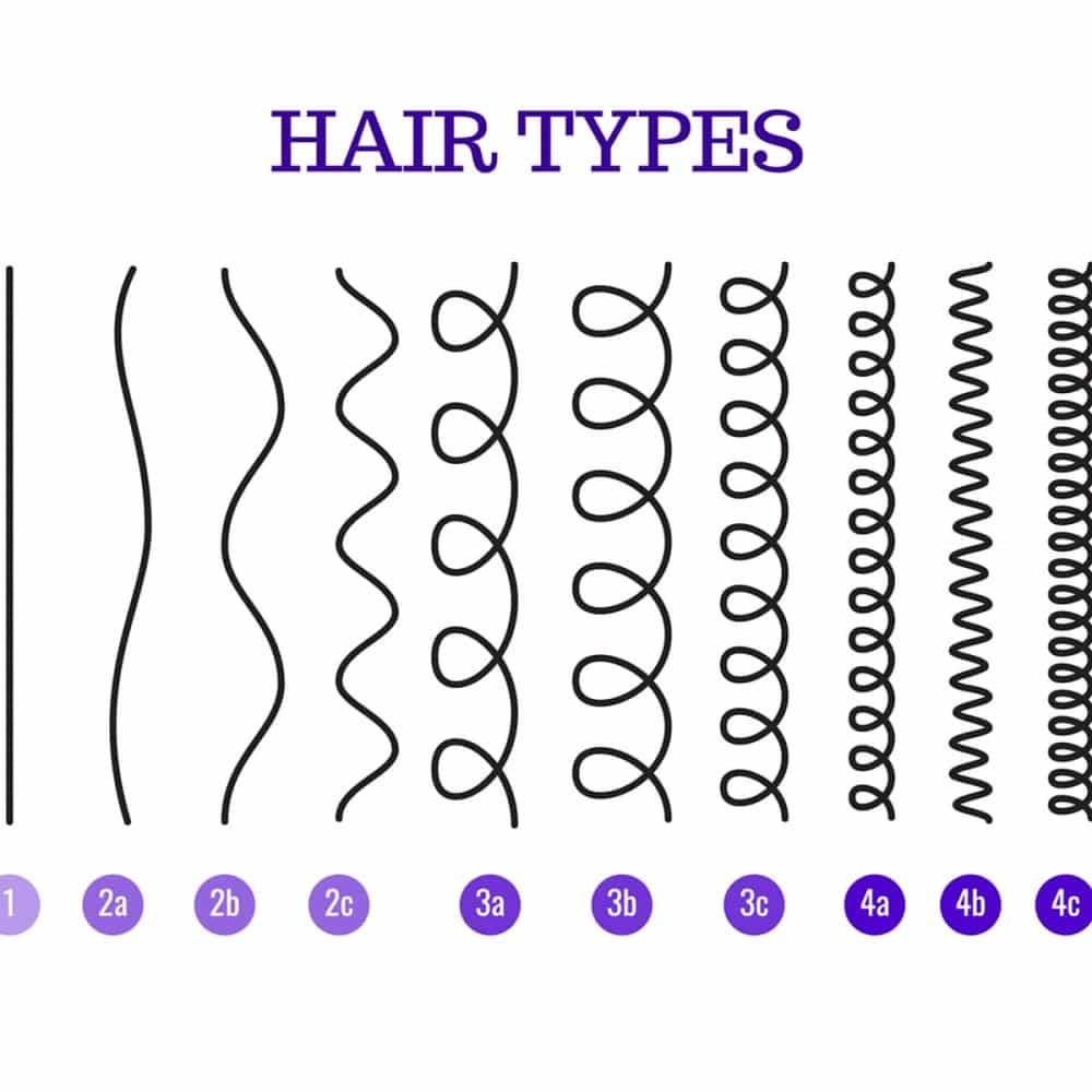 Hair curl types