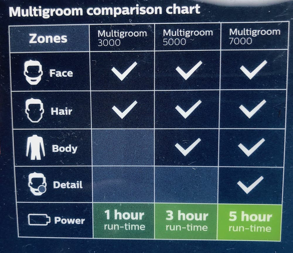 Philips Multigroom 7000 comparison chart with the 5000 and 3000