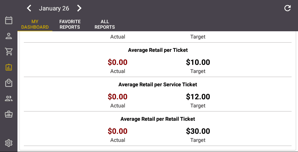 Screenshot of the Salon Iris Software Average Retail per Ticket.