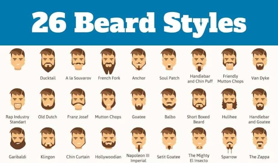 Beard Styles Chart